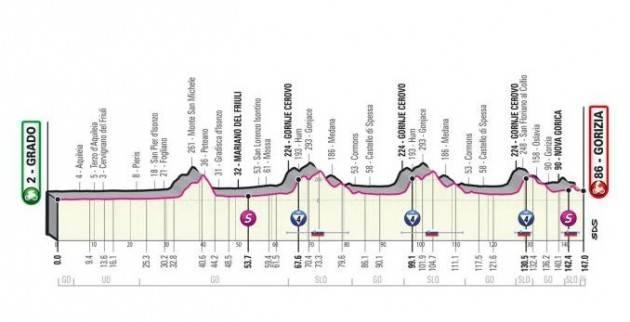 Diretta della 15^ tappa del Giro d'Italia 202 - VINCE Campenaerts