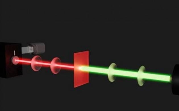 Laser: possibili applicazioni low-cost dai ''mezzi disordinati''
