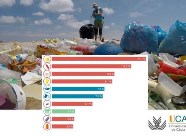 I Paesi europei ad alto reddito sono quelli che scaricano più rifiuti in mare. L'Italia la peggiore dopo la Turchia