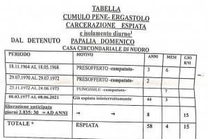 Domenico, Papalia defunto vivo, 58 anni espiati | Carmelo Musumeci