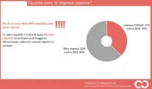 Coesione come base del futuro dell'economia