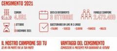 Cremona Dal 1° ottobre parte il censimento permanente per il 2021